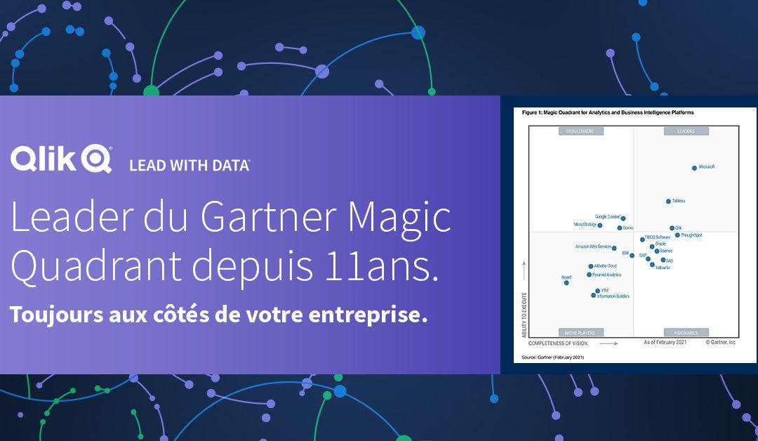 Découvrez le rapport Gartner Magic Quadrant 2021 pour les plateformes d'Analytique et de Business Intelligence
